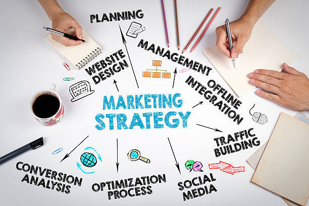 Factors To Consider While Looking For Marketing Agencies